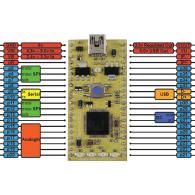 Placa de prototipos mbed NXP LPC11U24 (Cortex-M0) (DESCONTINUADO)